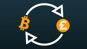 Korrelation von Bitcoin und S&P 500